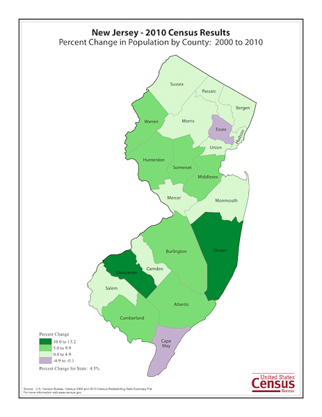 New Jersey Population 2010 Census